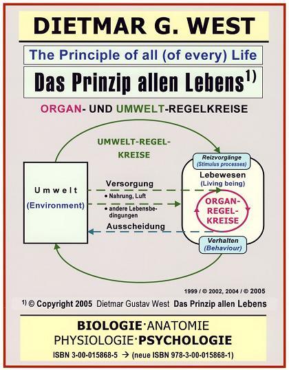 Das Grundgesetz allen Lebens - entdeckt von Dietmar West. The basic ...